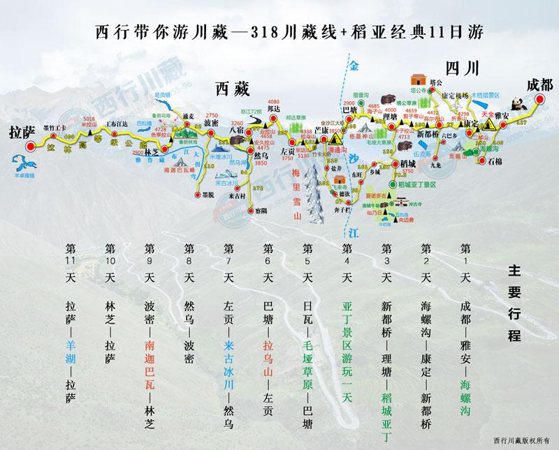 川藏线海拔
